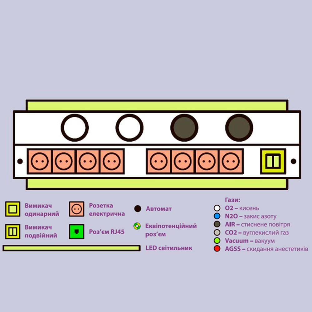 Панель прилiжкова унiверсальна Медфлоу-13, двi секцii, з верхньою i нижньою пiдсвiтками