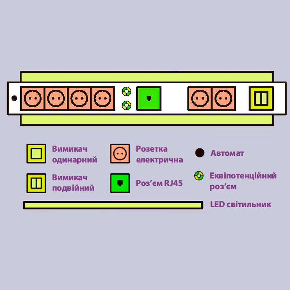 Панель приліжкова електрична Медфлоу-04 з верхньою і нижньою підсвіткою