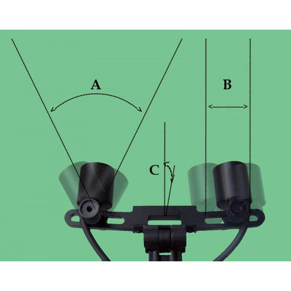 Бінокулярний збільшувач ECMP-4,0x-R  ErgonoptiX мікро Призм з освітлювачем D-Light Duo